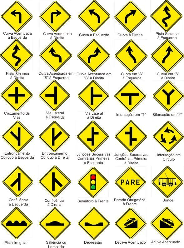 Placas Amarelas do Simulado Detran SP